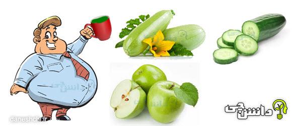 معجون لاغری ، معجون گیاهی برای کاهش وزن