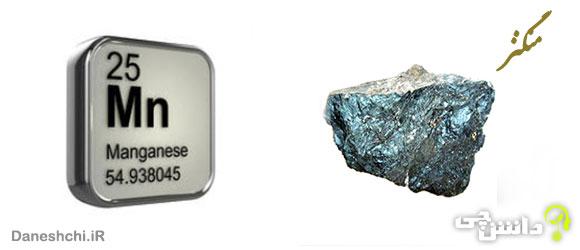 عنصر منگنز Mn 25، عنصری از جدول تناوبی