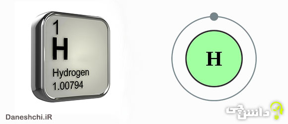 عنصر هیدروژن H 1، عنصری از جدول تناوبی