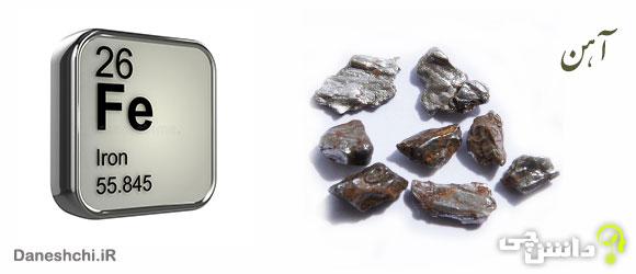 آهن Fe 26، عنصری از جدول تناوبی