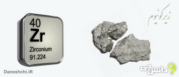 عنصر زیرکونیوم Zr 40، عنصری از جدول تناوبی