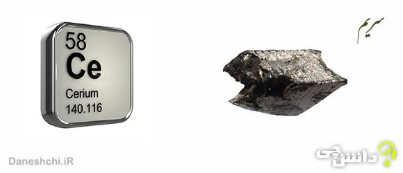 سریم Ce 58، عنصری از جدول تناوبی