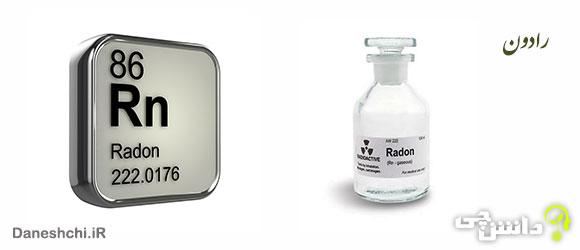 رادون Rn 86، عنصری از جدول تناوبی