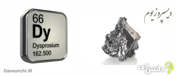 دیسپروزیوم Dy 66، عنصری از جدول تناوبی